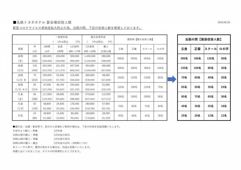 【宴会】7階 宴会場 ソーシャルディスタンスの対応について 7/1現在